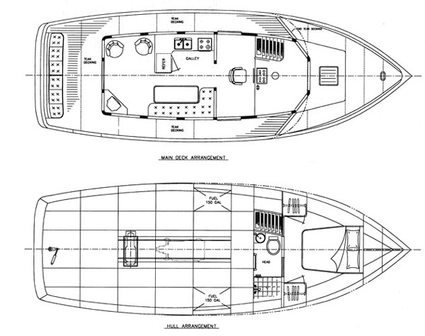 Tone plans for amateurish boatbuilders monohull and