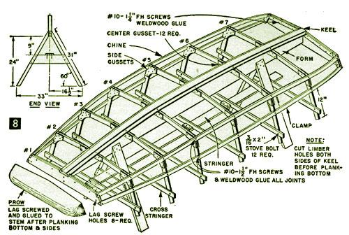 Plans to build Rc Wooden Catamaran Kit PDF Plans