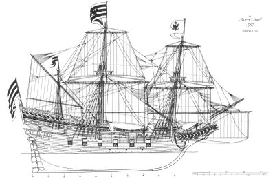 Free Download Sail Ship Model Plans How To Diy Download