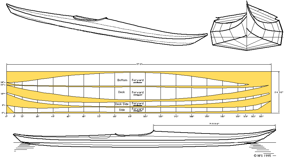 diy kayak plans