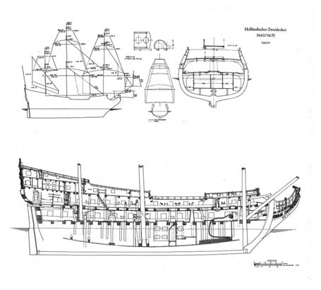 Free Modelship Plans How To DIY Download PDF Blueprint UK US CA Australia Netherlands. | DIY ...