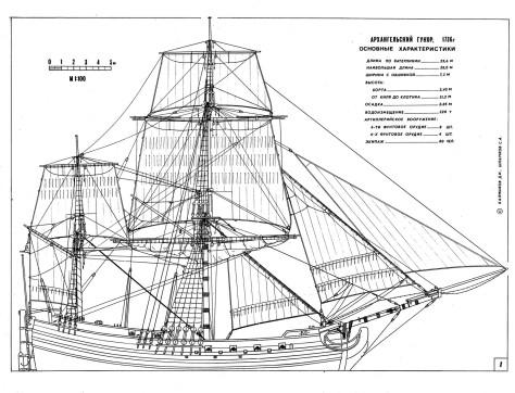 Wooden Model Boats Plans Plans For Wooden Model Ships