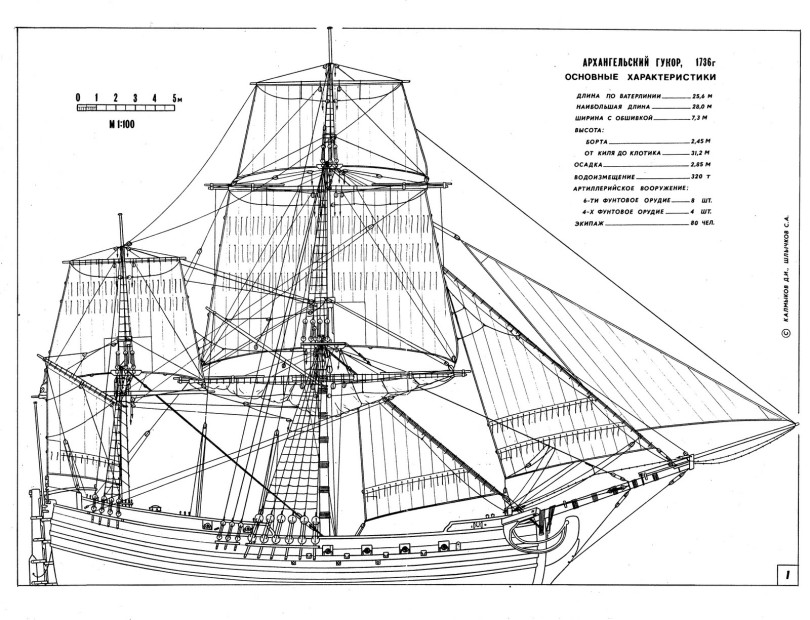 Wooden ship building and the interpretation of shipwrecks map