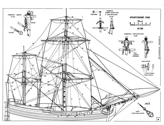 model boat plans free | Woodworking Magazine Online
