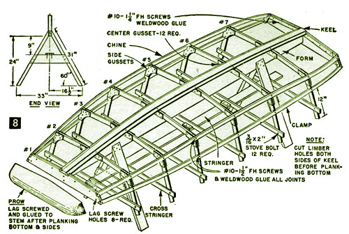 Free Wooden Boat Building Plans