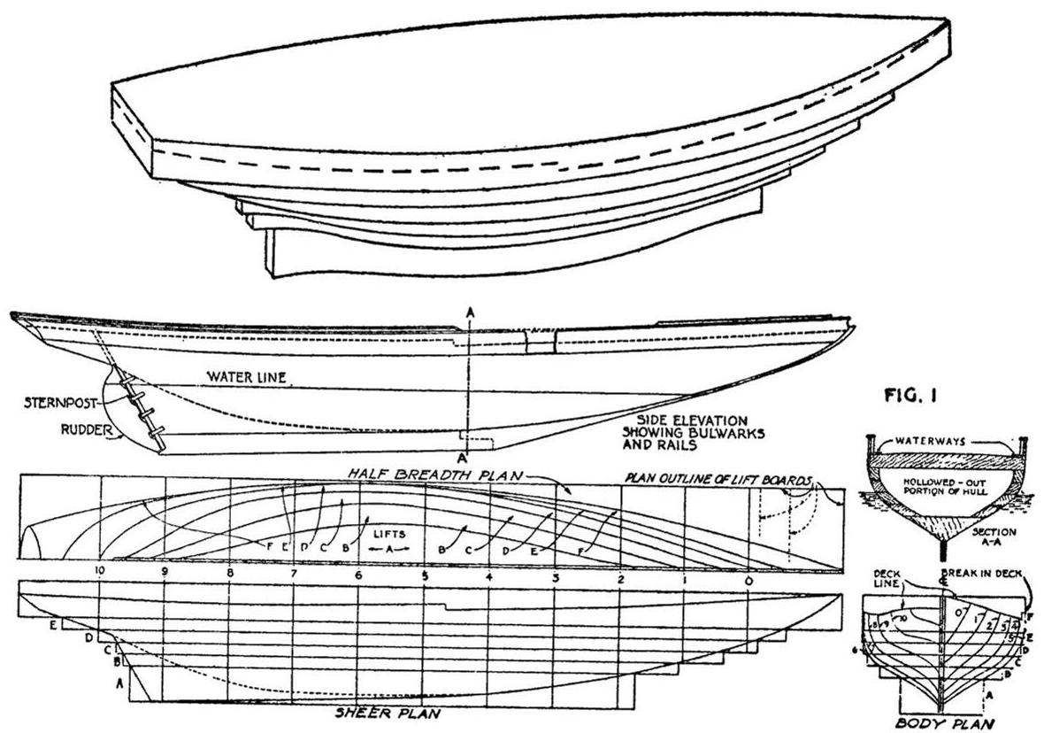 Model Ship Building Clubs Uk