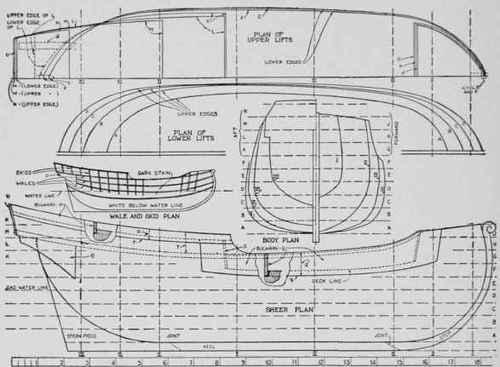 ship models plans