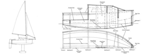 Plans Model Boats