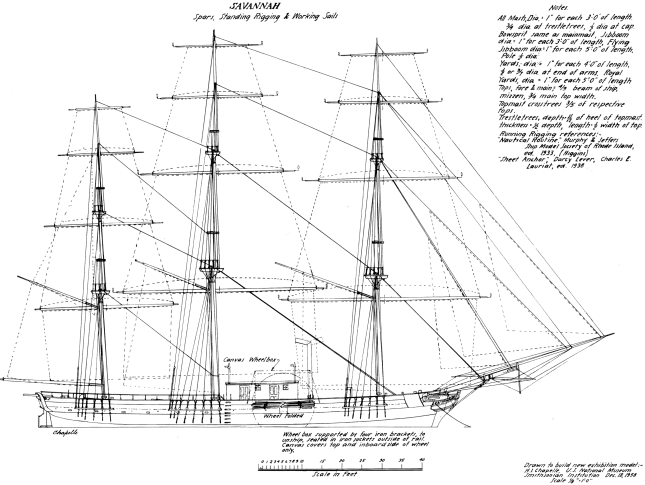 Ships Plans Drawings How To DIY Download PDF Blueprint UK ...