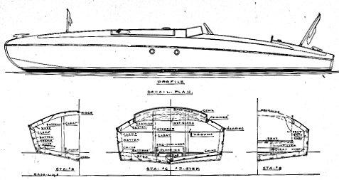 Benadi: Viking ship plans pdf